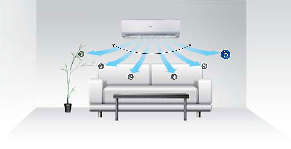 klimatyzator-haier-3d-airflow_03