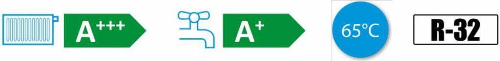 pompa-ciepla-daikin-altherma-3-efektywnosc-oznaczenia