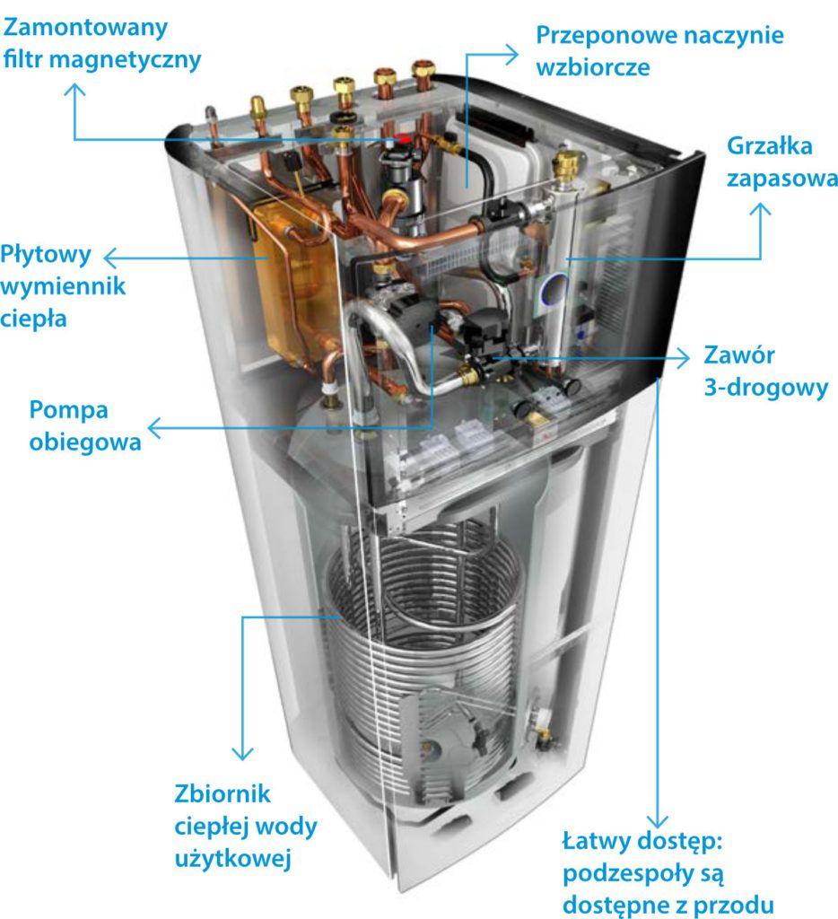 pompa-ciepla-daikn-altherma-3-ze-zintegrowanymp-zasobnikiem-budowa