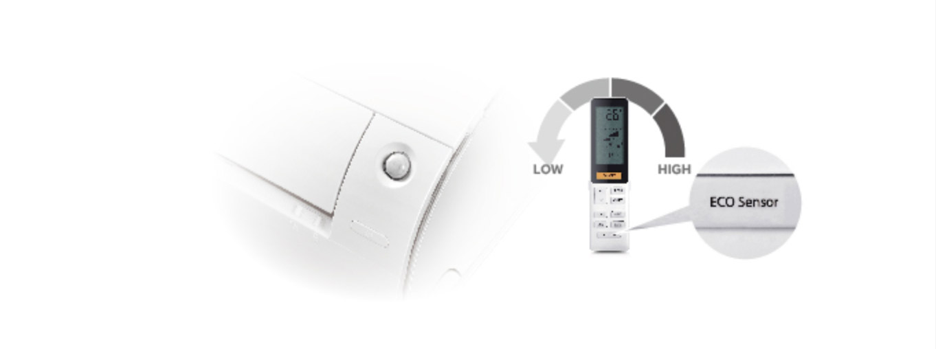 klimatzyator-haier-czujnik-eco-1