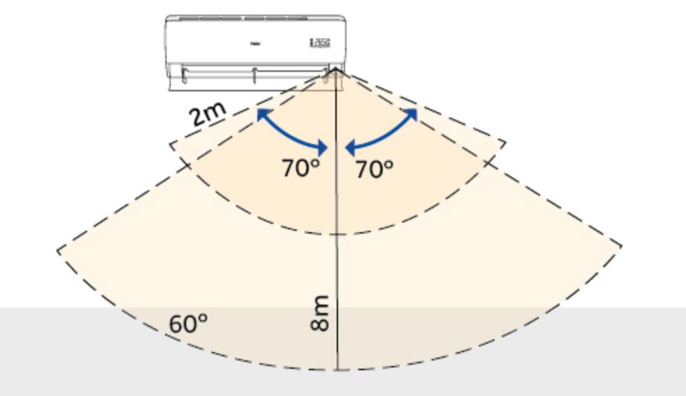 klimatzyator-haier-czujnik-eco-3