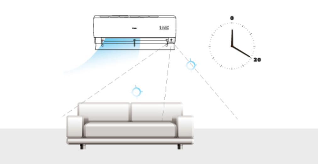 klimatyzator haier-czujnik-eco-6